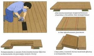 Этапы демонтажа досок старого деревянного пола в квартире