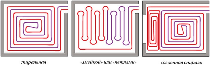 варианты укладки труб