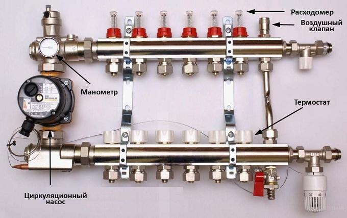 конструкция системы